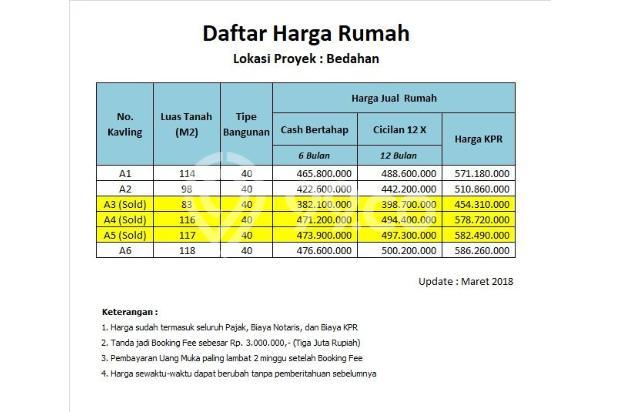 KPR DP 0% Mini Cluster Muchtar Raya Dijamin Akad 17341859