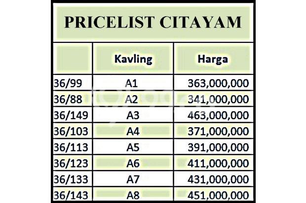 DISKON KHUSUS: Rumah 300 Jt-an di Citayam Dekat KRL 13696381