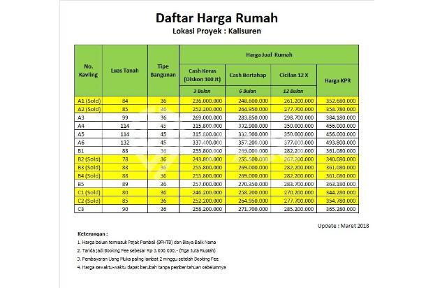 Spesial Maret: KORTING 100 Jt, Rumah Baru di Tajur Halang 16579480