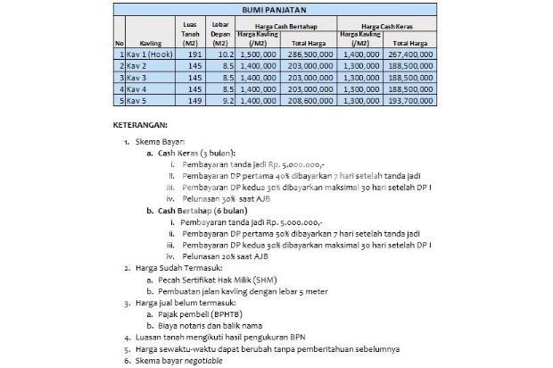 Februari Bawa Hoki: Beli Tunai, Kontan Dapat Garansi Profit 25 % 16049008