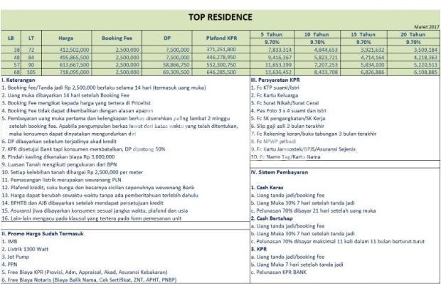 Perumahan di Parung Bogor : TOP Residence 11064956