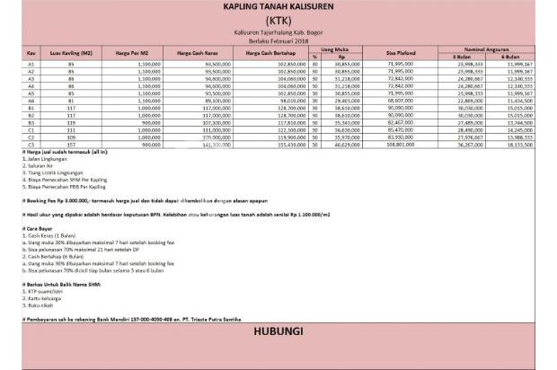 Kapling di Perumahan Kalisuren, Jaminan Profit 25 % Pertahun 16224718