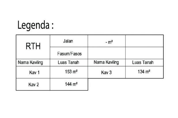 Kavling Tamanmartani: Luas Standard Perumahan, Legalitas SHM 13308299