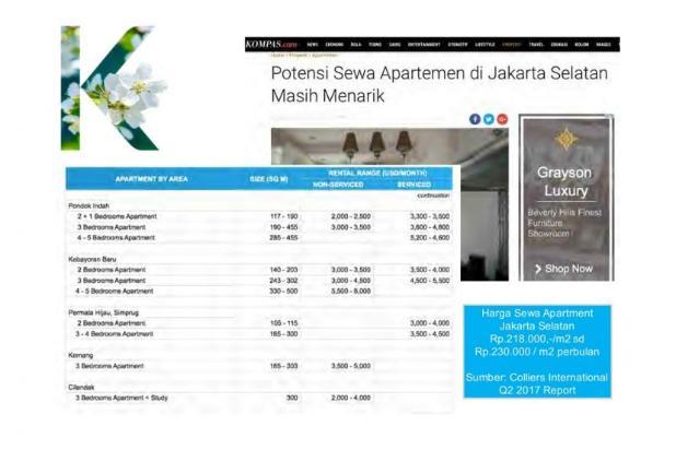 Dijual Apartemen Strategis Nyaman di Kasamara Pondok Indah  Jakarta Selatan 16510495