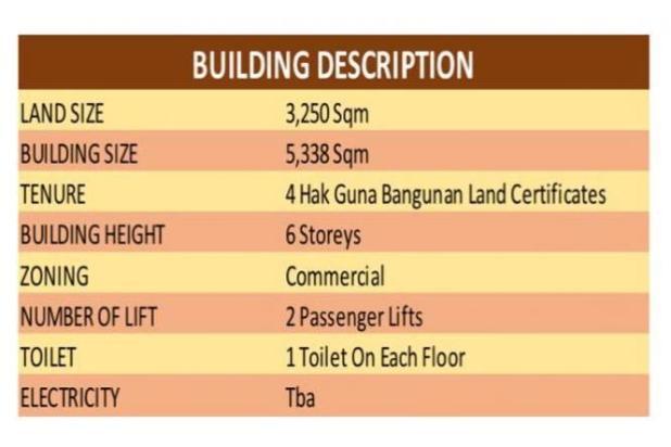Rp110mily Gedung Bertingkat Dijual