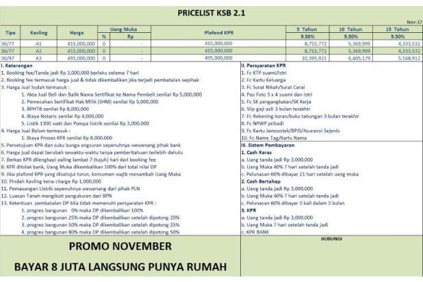 Cluster Bedahan Depok: Program KPR DP 8 Juta ALL IN 15422111