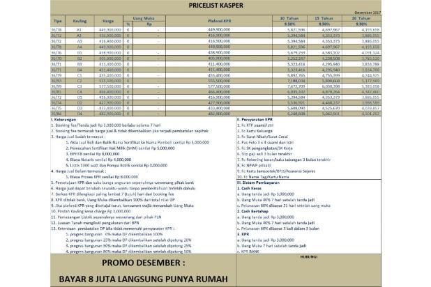 KPR DP 8 Juta Syarat Mudah: Putuskan Punya Rumah Segera 15894832