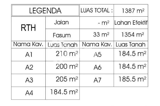 Investasi Properti Di Kavling Taman Humira Wates Kota: Untung 25% 17711515