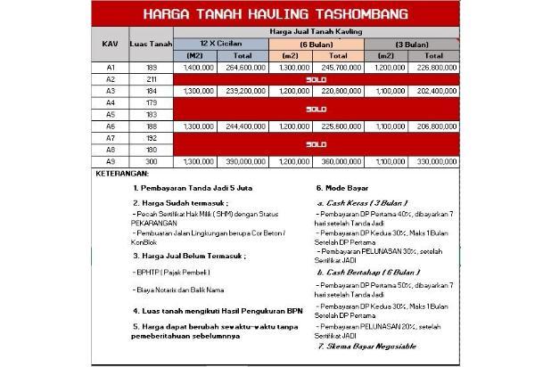Bayar Tanah di Perumahan, 12 X Tanpa Bunga, Dekat Candi Prambanan 17699694