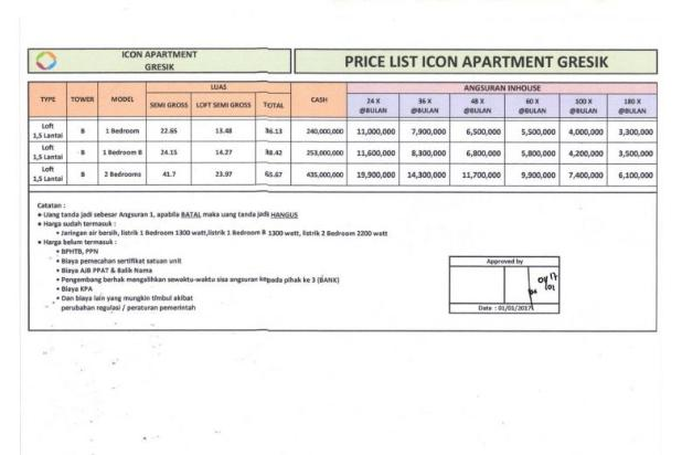 Rp240jt Apartemen Dijual