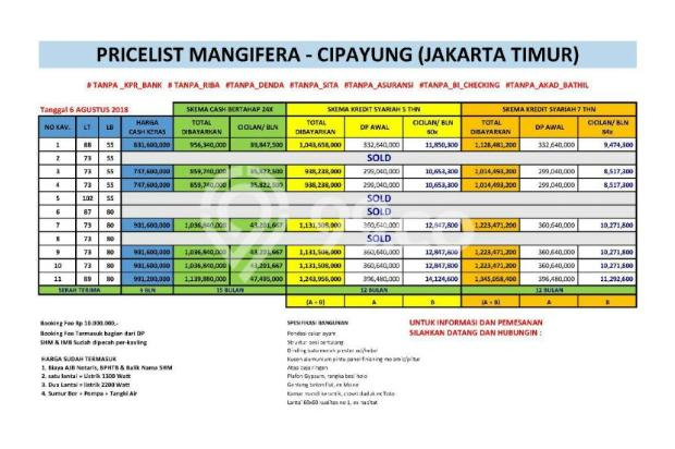 RUMAH SYARIAH DI JAKARTA TIMUR | MANGIFERA RESIDENCE 22282596