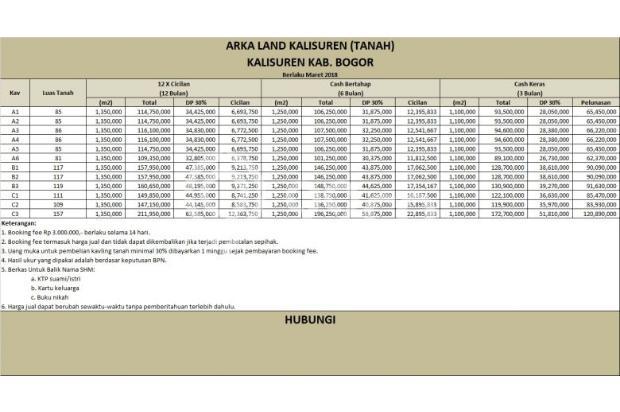 Skema Gampang Punya Tanah, Angsur 12 X Non Bunga 16579391