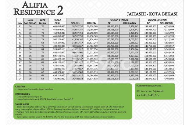 RUMAH DEKAT TOL JATIASIH BEKASI   ALIFIA RESIDENCE 2 JATIASIH 22299973