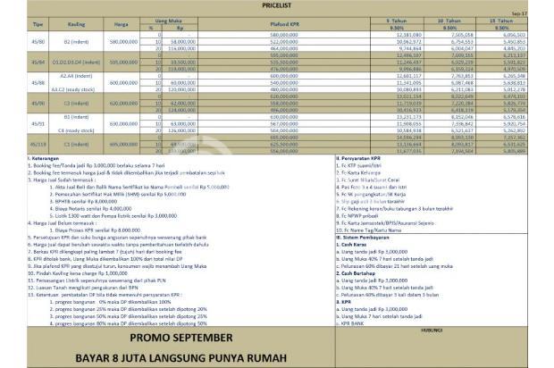 Alokasikan 8 Juta, BELI RUMAH TANPA DP Tanpa Tambahan Biaya 13855115