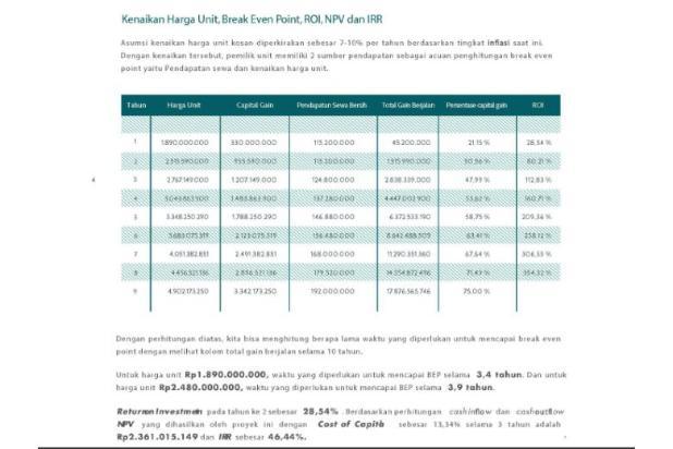 Rp2,7mily Kost Dijual