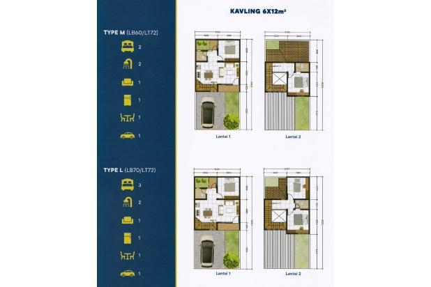 Rp854jt Rumah Dijual