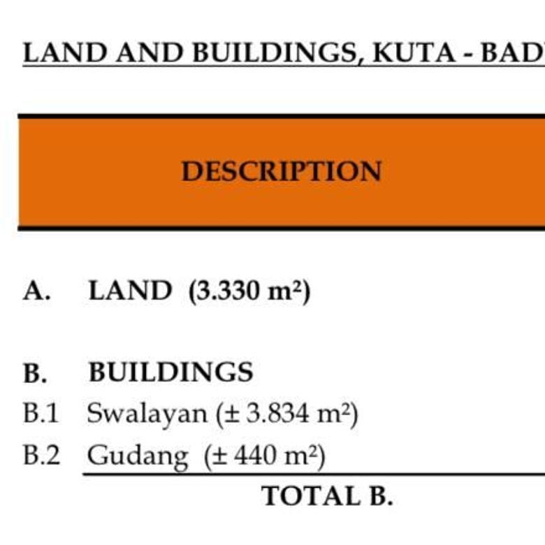 Dijual Tempat Usaha Tanah / Swalayan / Gudang di daerah Kuta -
