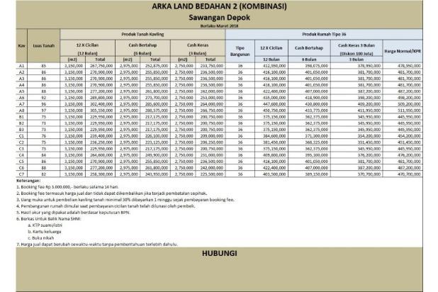 Beli Kapling, Bangun Rumah Sendiri Hemat 100 Jutaan 16510062