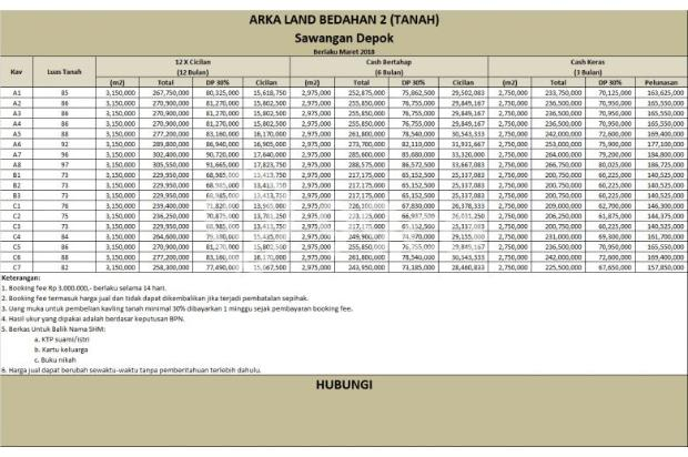 Beli Kapling, Bangun Rumah Sendiri Hemat 100 Jutaan 16510063