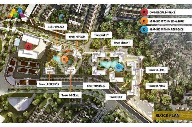 Dijual Apartemen M Town Signature Investasi Menguntungkan di Gading Serpong 16412147