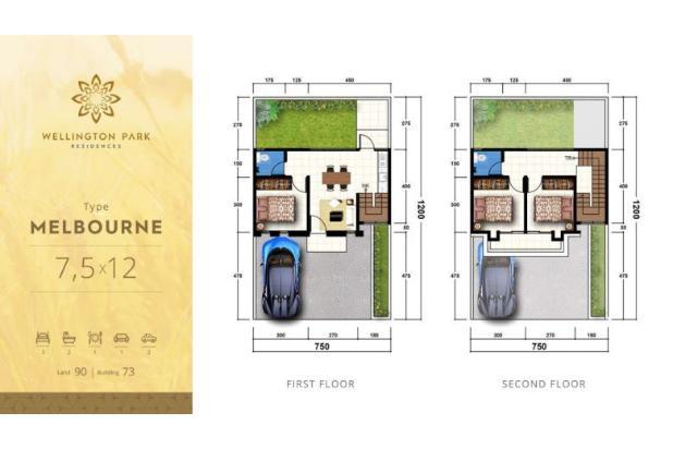 Beli Rumah 2 Lantai Dapat CASHBACK Ratusan Juta Rupiah 16509038