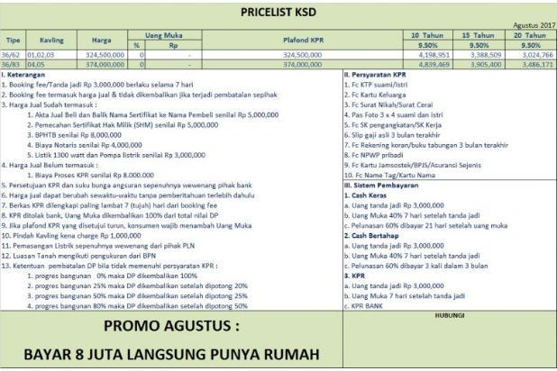 Rumah Dijual Bojongsari Depok Bisa KPR DP Suka-suka 15036810