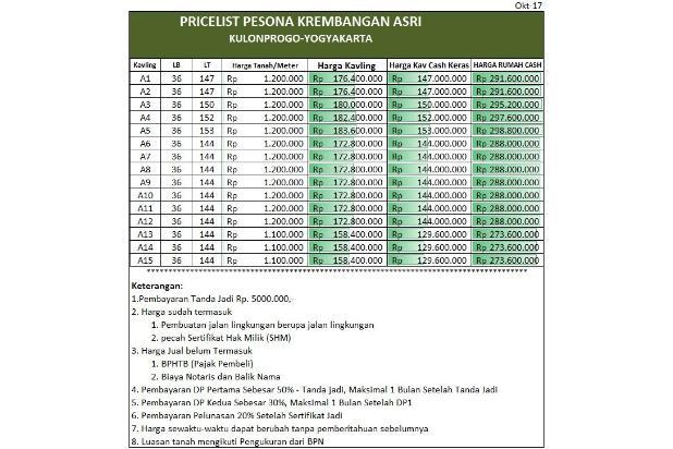 Cicilan Murah, KPR TANPA DP di Bedahan, Krembangan 14417450