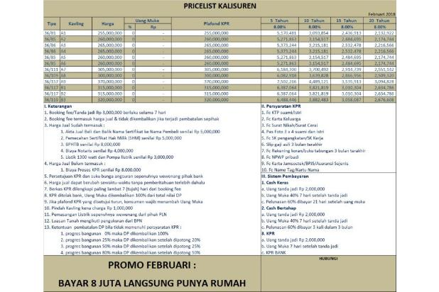 Jual Rumah KPR TANPA DP, Telah Terbukti di Belasan Proyek 16049091