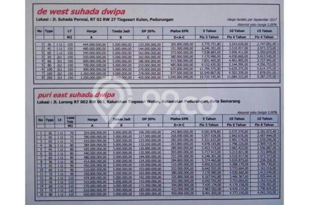 Dijual Rumah Lokasi Strategis di Puri East Suhada Dwipa, Semarang 12899946