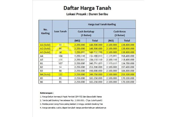 Kapling Tanah, BAYAR 12 X Tanpa Bunga, Duren Seribu 16237957