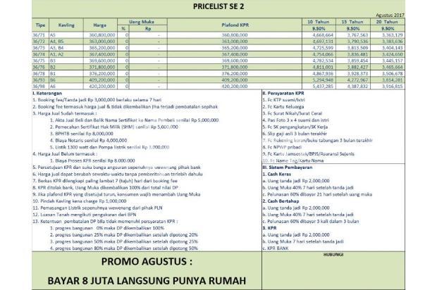 Beli Rumah di Bojongsari Depok Gratis BPHTB dan Uang Muka 13697024