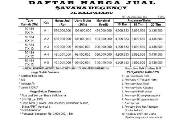 Miliki segera hunian paling murah,nyaman dan asri Savana Kalpataru 13425139