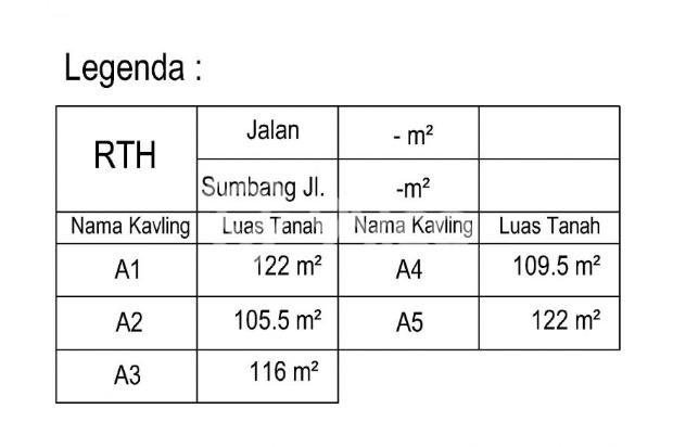 Jual Kapling Tanah, BAYAR 12 X TANPA BUNGA, Bantul 17711563