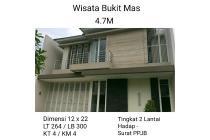 Rumah Wisata Bukit Mas Surabaya Siap Huni Elite