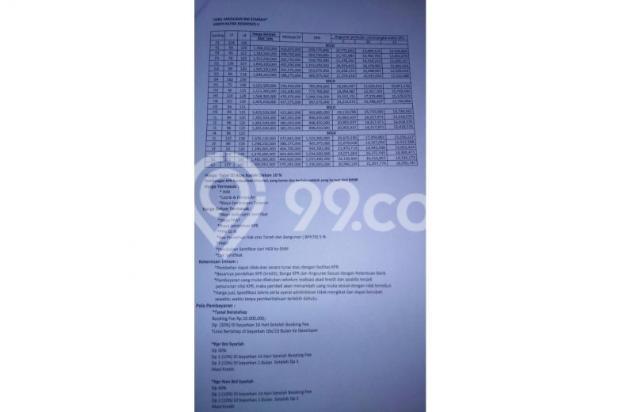 Rumah 2 lantai di dalam town house exclusive di Jatibening, Bekasi 12960404