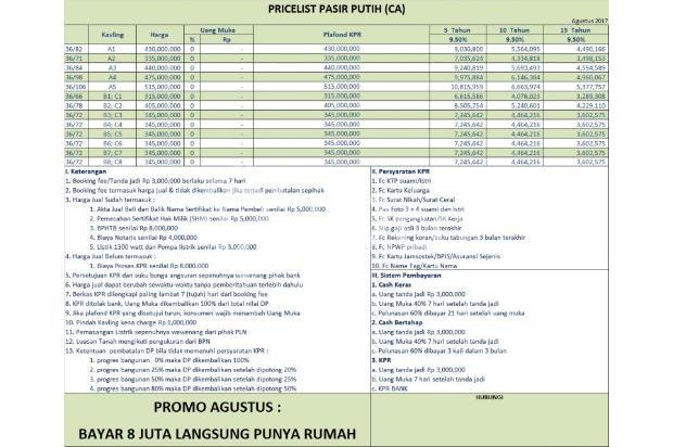 KPR PASTI DISETUJUI: DP 8 Juta, Rumah Baru Cocok untuk Non Pegawai 13854503