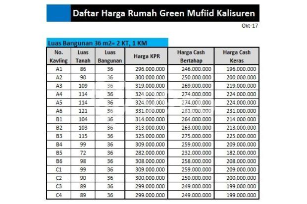 Cluster KPR DP 0 % Kalisuren, Sila Pilih 14318311