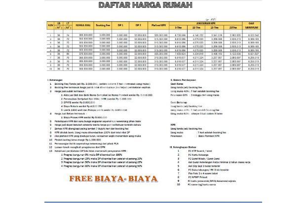 DP 8 Juta Dapat Rumah Free All Biaya Di Bojongsari. KPR Rendah 14372712