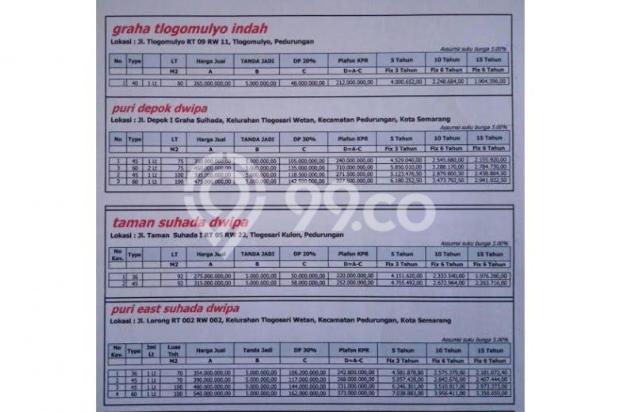Dijual Rumah Lokasi Strategis di Puri East Suhada Dwipa, Semarang 12899973