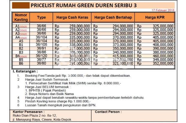 Kredit Rumah DP 0 %, Jatuhkan Plihan di Duren Seribu 16049422