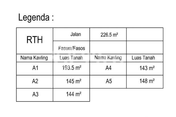 Mangku Aspal: Kavling Green Panjatan, Luasan 140an M2, SHM-P 15145386