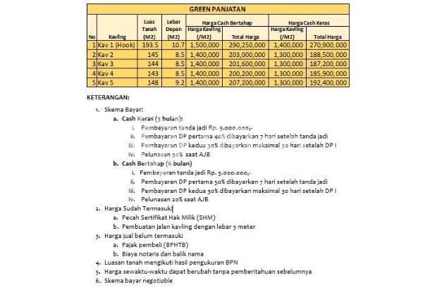 Mangku Aspal: Kavling Green Panjatan, Luasan 140an M2, SHM-P 15145385