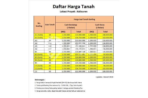 Segera Miliki Tanah di Tajur Halang Cash Back 25% di Tahun 2019 16226448