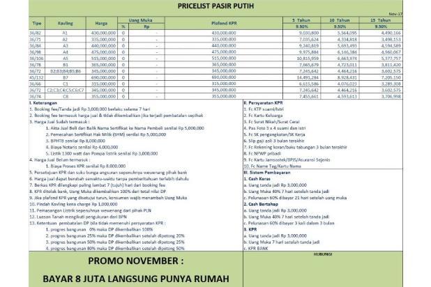KPR TANPA DP, Cara Paling Masuk Akal Punya Rumah di Depok 14238581