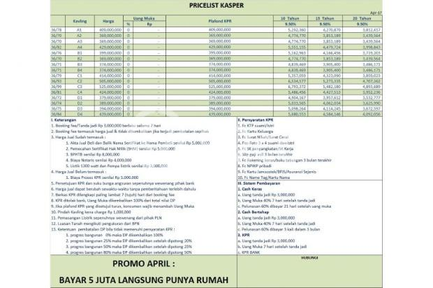 Rumah Minimalis 300 Jutaan di Bedahan Sawangan Depok 11012266