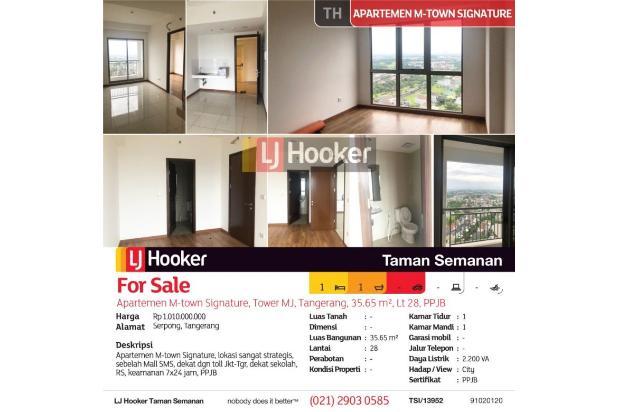 Rp1,01mily Apartemen Dijual