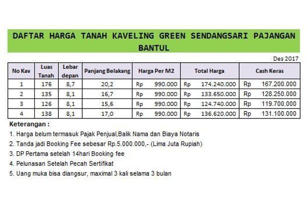 Kapling Tanah Green Sendangsari, Bisa Kredit Bank 15144829