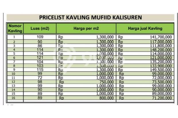 November, Diskon Tanah Green Melati, Segeralah Beli 14416990