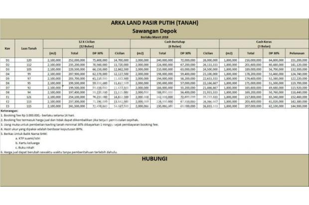 Lokasi Tanah Jelas Bagus Dan Bernilai Investasi Bisa 12X Bayar 16394468