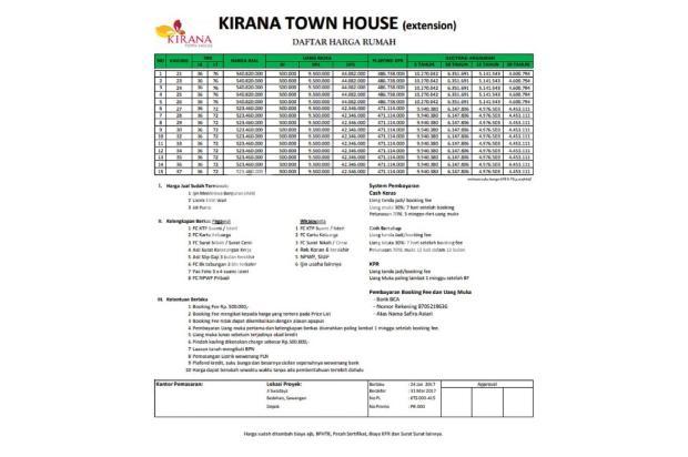 Miliki Kirana Sawangan KPR DP 0 % Bunga 6 %: Garansi Akad 16509856